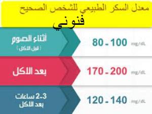 ما هي مستويات سكر الدم